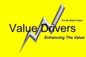 Value Drivers-improve your business or personal proposition