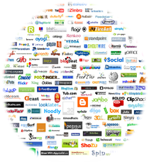 Build your social media strategies